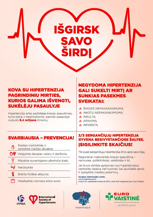 širdies hipertenzijos simptomai